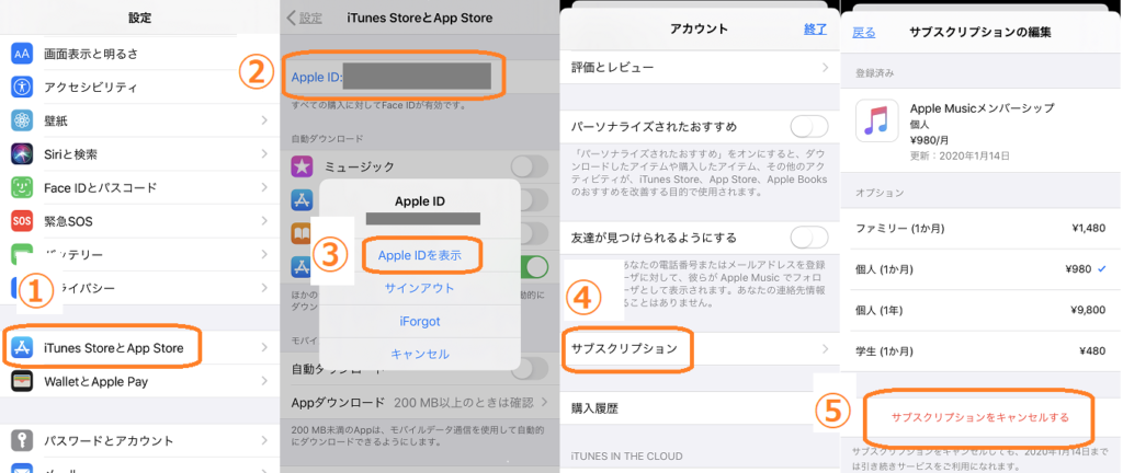 Apple Music解約
