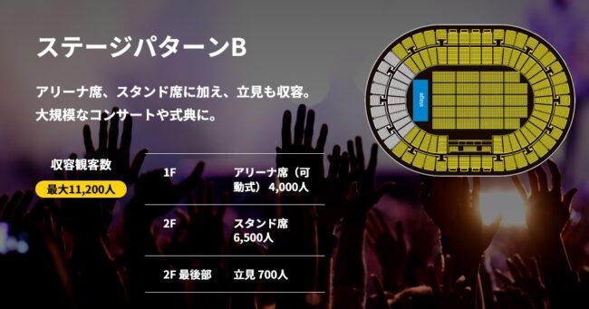 大阪城ホールステージパターンB