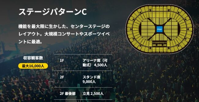 大阪城ホールステージパターンC