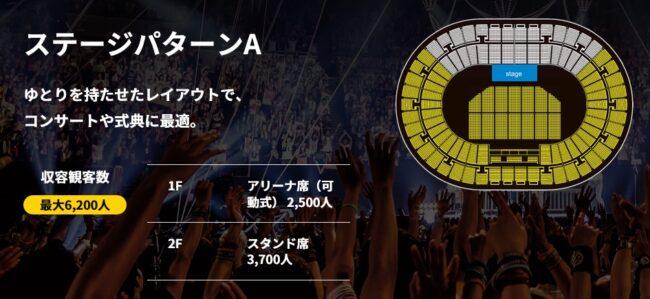 大阪城ホールステージパターンA