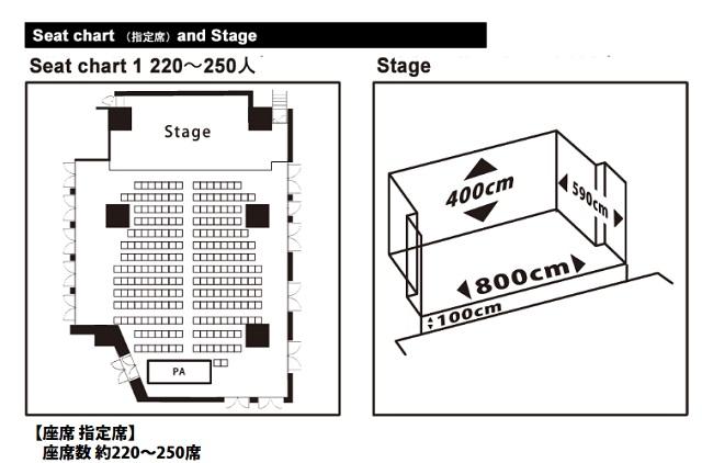 仙台Rensa座席表
