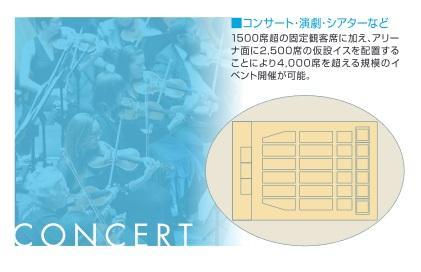 函館アリーナコンサートレイアウト