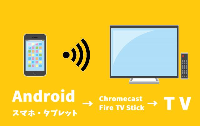 Android無線接続