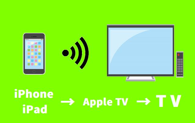 iPhone無線接続